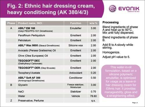 Daily Conditioning Treatment Natural Hair
