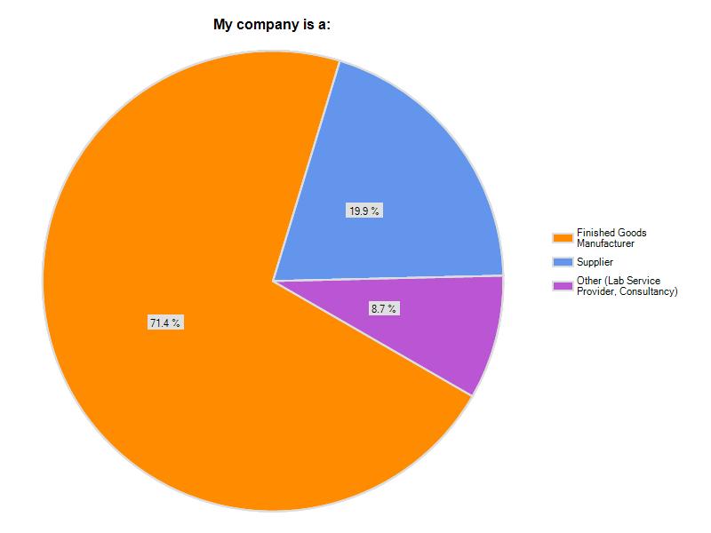 2011 R&D Salary Survey - HAPPI